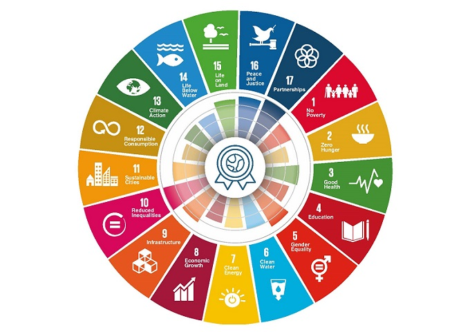Study highlights links between voluntary standards and Sustainable Development Goals